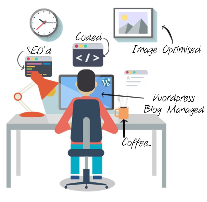 blog management and support