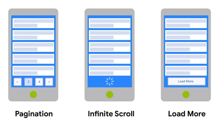 pagination infinite load more
