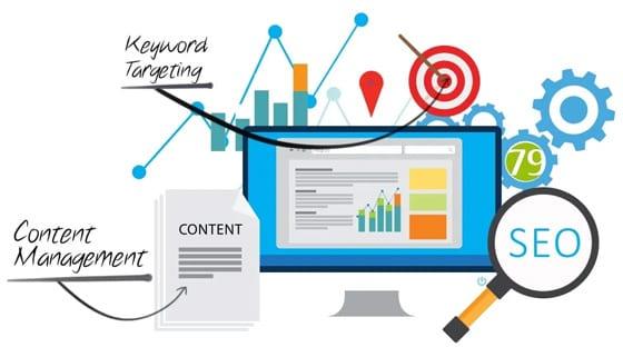 seo service content management